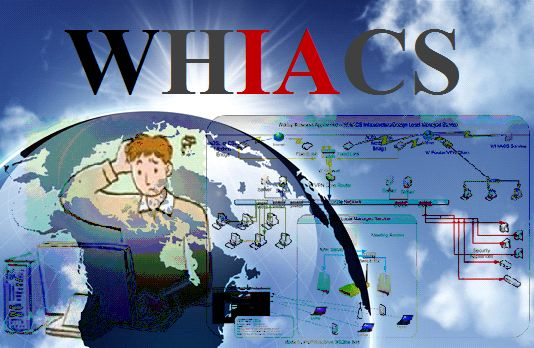 Whiacs Controller & Service